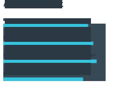 GoBeyond Alumni Impact Statistics